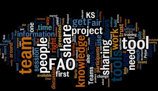 Sharefair through Wordle