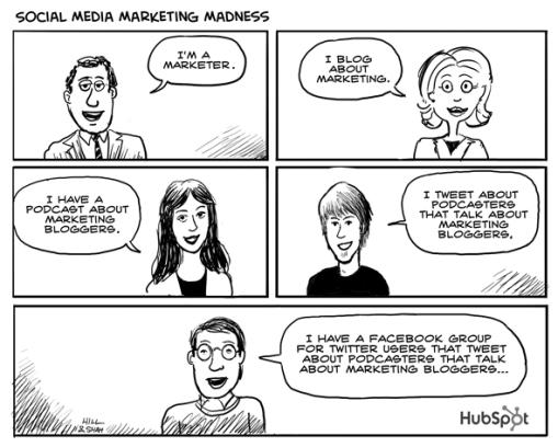 social media mkt madness